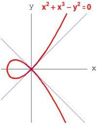 Hartshorne algebraic geometry homework